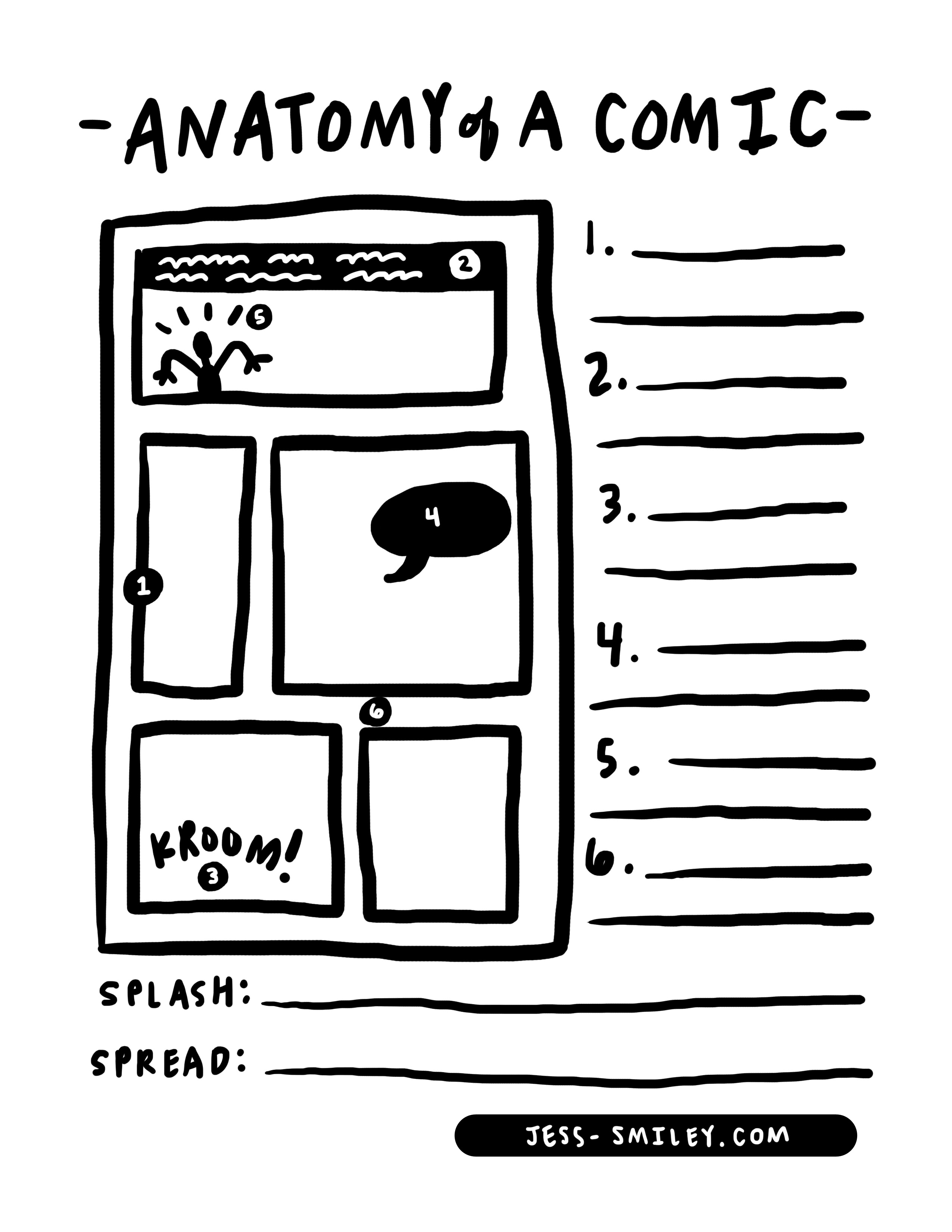 Anatomy Of A Comic Page Jess Smart Smiley The Internet Version